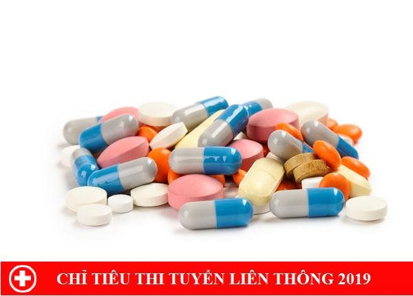 Chỉ tiêu thi tuyển Liên thông Cao đẳng Dược Sài Gòn năm 2019