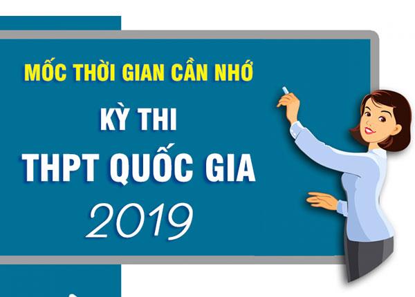 Thông tin mốc thời gian quan trọng kỳ thi THPT 2019